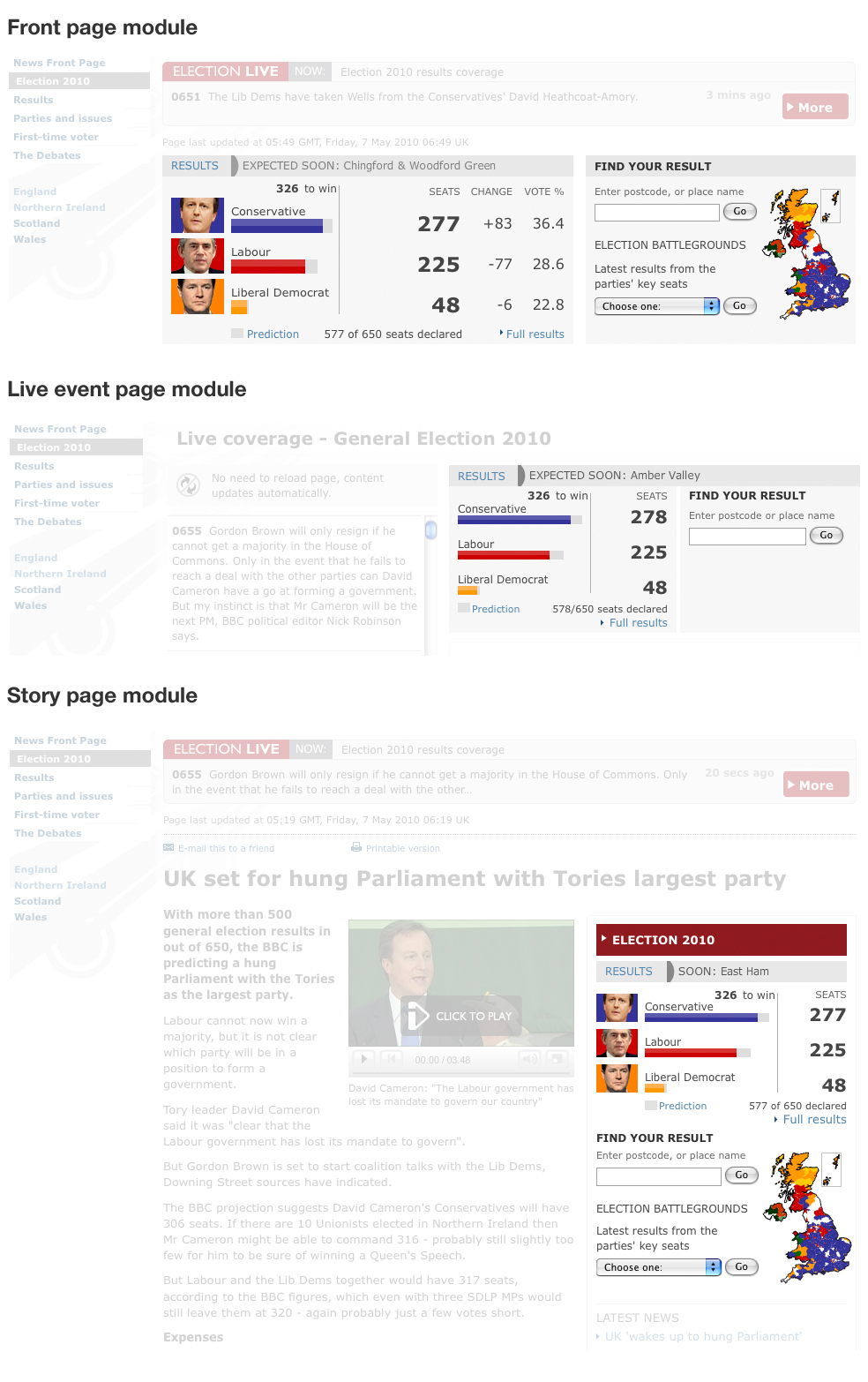 election results modules