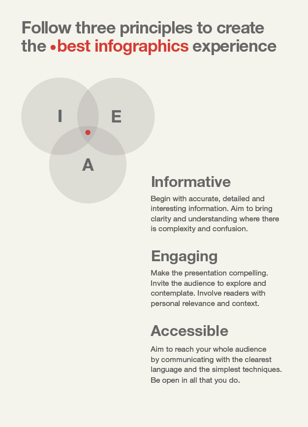 infographics visual style