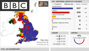 BBC Election 2010 Results