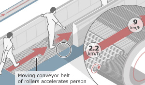 Paris high-speed walkway